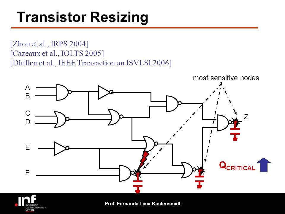 Transistor Resizing QCRITICAL [Zhou et al., IRPS 2004]